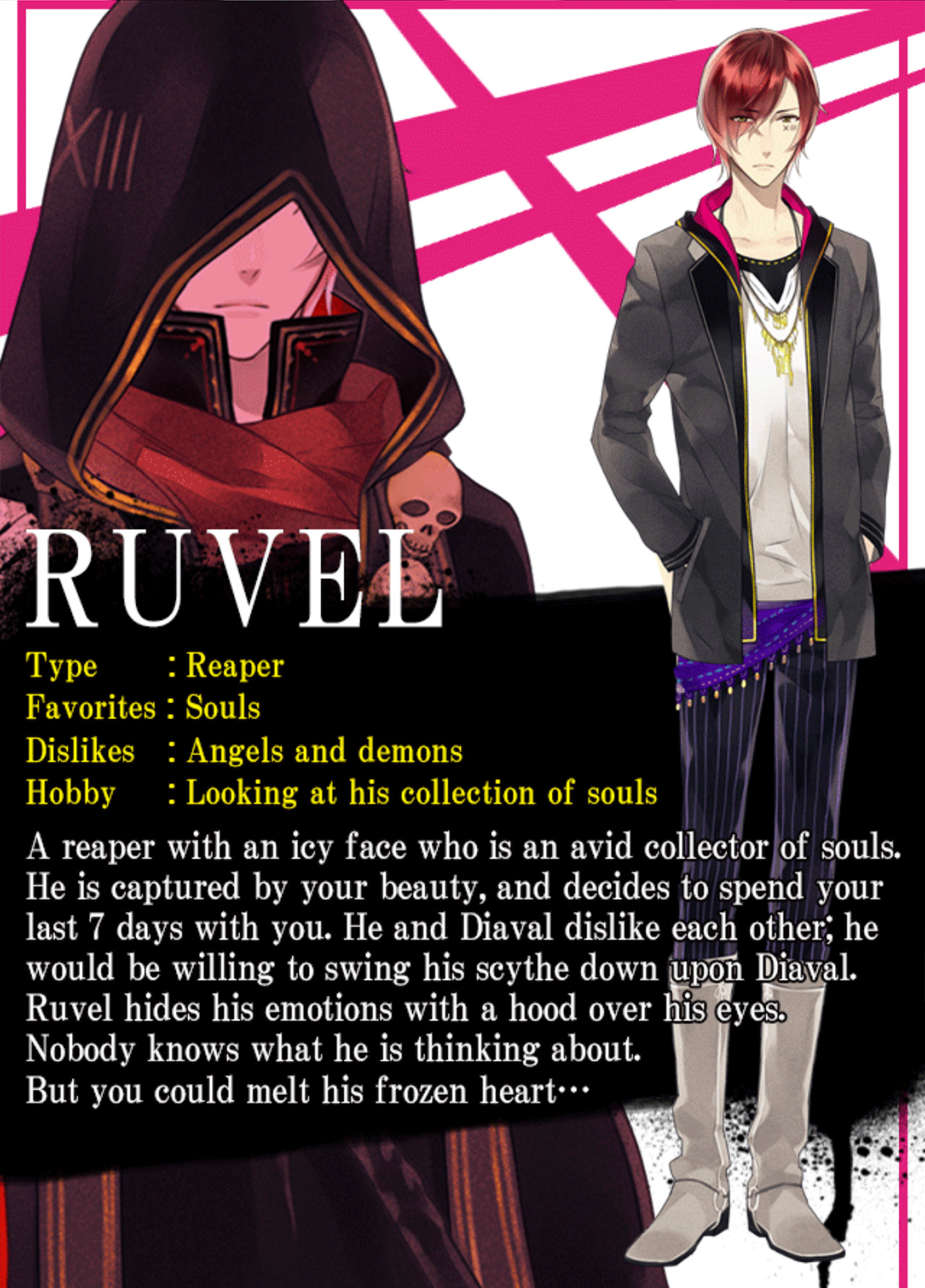 Ruvel Image